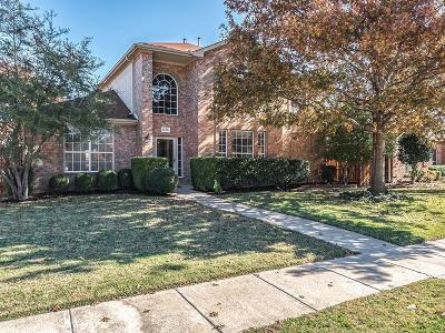 Allen Single Family Home Active Option Contract: 1225 Aylesbury Drive