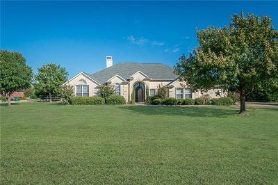 Celina Single Family Home For Sale: 3618 Quail Hollow Street