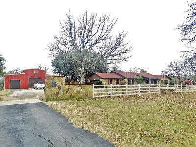 Cedar Creek Lake, Athens, Kemp Farm & Ranch Active Contingent: 4616 State Highway 31 E