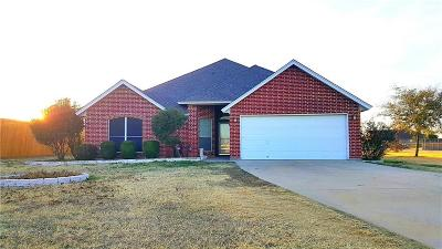 Single Family Home Active Option Contract: 398 County Road 4841