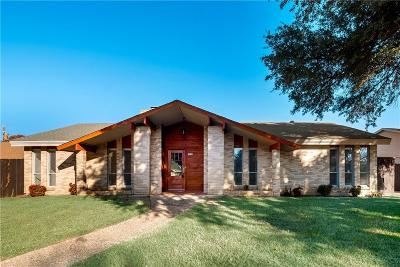 Single Family Home Active Option Contract: 12455 High Meadow Drive