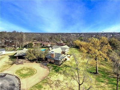 Sherman Single Family Home Active Option Contract: 1017 Crestview Drive