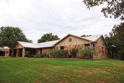 Cisco Farm & Ranch For Sale: 1101 County Road 156