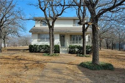 Weatherford Single Family Home Active Option Contract: 195 Fox Road