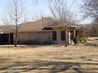 Crandall Single Family Home Active Option Contract: 179 Buffalo Creek Drive