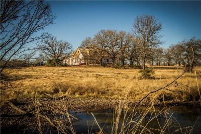 Weatherford Single Family Home For Sale: 1105 Friendship Road