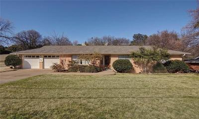 Weatherford Single Family Home Active Option Contract: 212 W Park Avenue