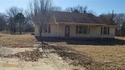 Canton TX Single Family Home For Sale: $98,800
