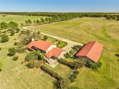Single Family Home For Sale: 693 County Road 251