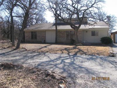 Millsap Single Family Home For Sale: 7733 Wolf Hollow