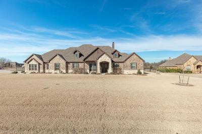 Single Family Home Active Option Contract: 1296 Viento Oaks Lane