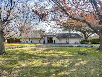 Single Family Home Active Option Contract: 7008 Spring Valley Road