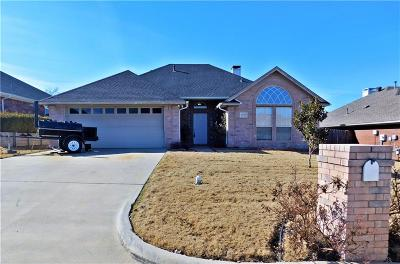 Denton Single Family Home Active Option Contract: 2717 Wendell Drive