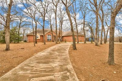 Fort Worth Single Family Home Active Option Contract: 5734 Victor Lane
