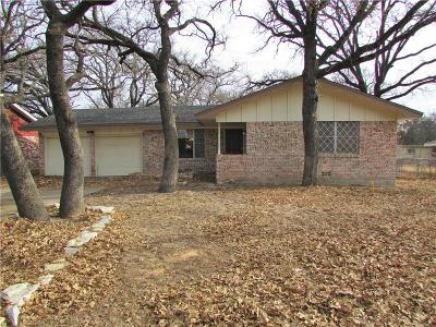 Stephenville TX Single Family Home Active Option Contract: $129,900