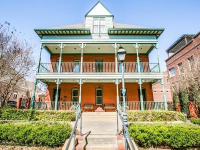 Dallas Single Family Home For Sale: 2707 State Street