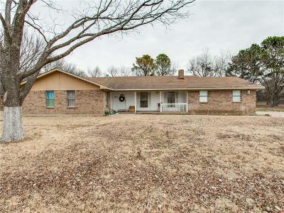 Alvarado Single Family Home For Sale: 1900 Meadowview Street