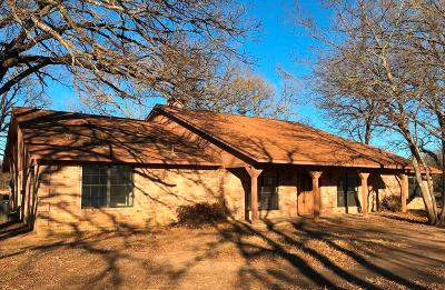 Wills Point Single Family Home Active Contingent: 3455 Vz County Road 3415