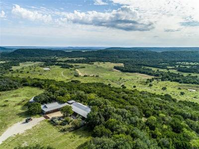 Gordon Farm & Ranch For Sale: 952 School House Road