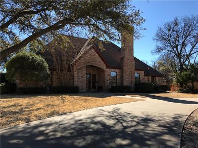 Willow Park Single Family Home Active Option Contract: 309 Willow Crest Drive