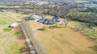 Farm & Ranch Active Option Contract: 320 Dale Evans Drive
