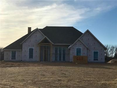 Wise County Single Family Home Active Option Contract: 668 County Road 4191