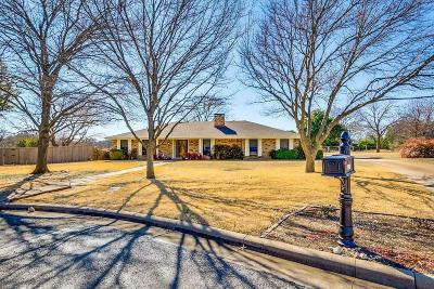 Duncanville Single Family Home Active Contingent: 1011 Greenwood Place