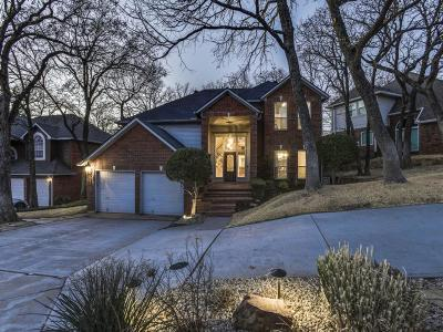 Highland Village Single Family Home Active Option Contract: 2490 Glen Ridge Drive