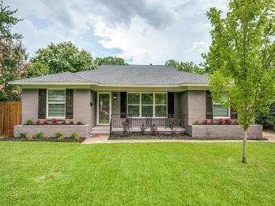 Dallas Single Family Home Active Contingent: 2740 San Marcus Avenue