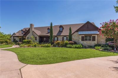 Fairview Single Family Home For Sale: 870 Saint James Drive
