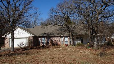 Canton Single Family Home Active Option Contract: 121 Vz County Road 4200