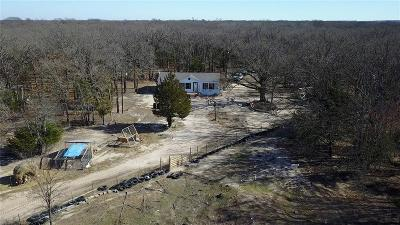 Wills Point Single Family Home Active Option Contract: 3251 Fm 47