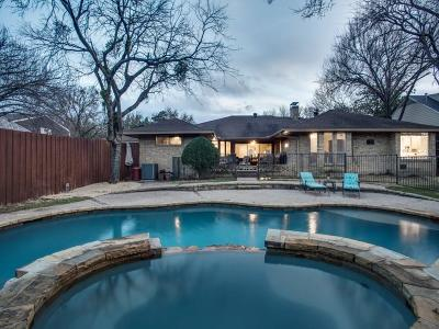 Single Family Home Active Option Contract: 6239 Dilbeck Lane