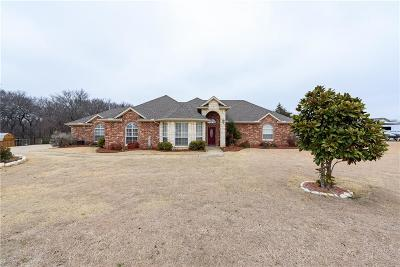 Single Family Home Active Option Contract: 1140 Brush Creek Road