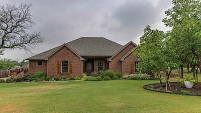 Single Family Home Active Option Contract: 2004 Turtle Pass Trail