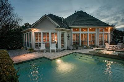 Frisco Single Family Home Active Option Contract: 5552 Southern Hills Drive