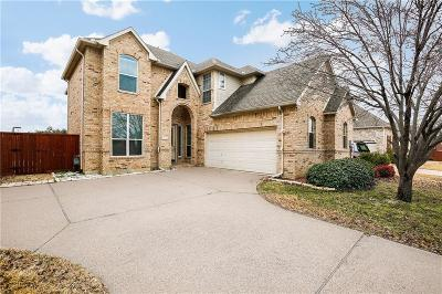 Carrollton Single Family Home Active Option Contract: 1508 Jeanette Way