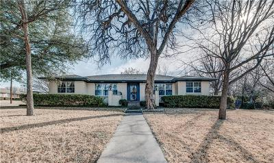 Duncanville Single Family Home Active Option Contract: 102 Woodacre Circle