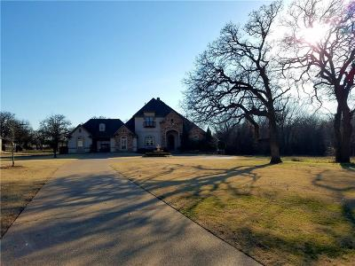 Single Family Home Active Option Contract: 1706 Taylor Bridge Court