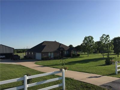 Haslet Heights Single Family Home For Sale: 2913 Alliance Trail