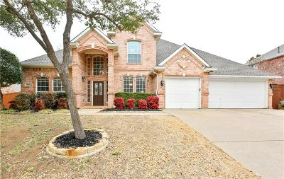 Flower Mound Single Family Home Active Option Contract: 2900 Lakemont Drive