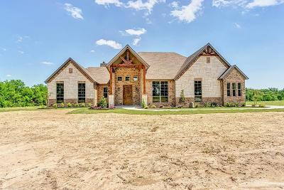 Royse City Single Family Home Active Option Contract: 7985 County Road 2418