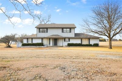 Heath Single Family Home Active Option Contract: 522 Hubbard Drive