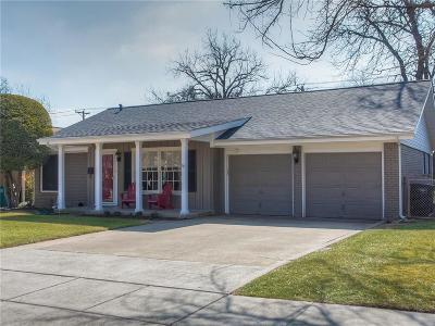 Fort Worth Single Family Home For Sale: 4513 Birchman Avenue