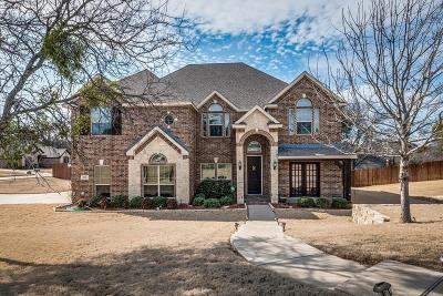 Midlothian Single Family Home Active Option Contract: 1821 Coyote Court