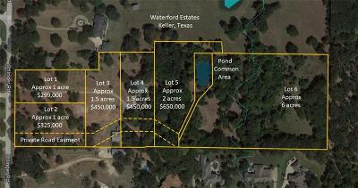 Keller Residential Lots & Land For Sale: 1851 Ottinger