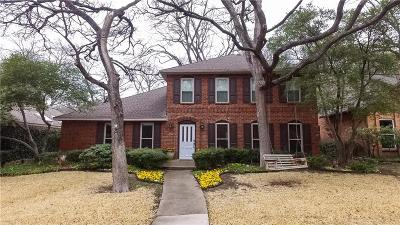 Single Family Home Active Contingent: 8423 Vista View Drive