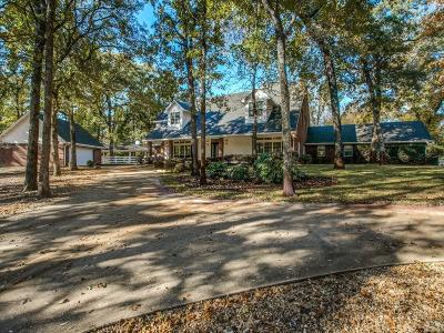 Cedar Creek Lake, Athens, Kemp Single Family Home For Sale: 4550 Lake Estate Drive