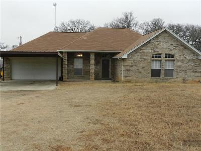 Wise County Single Family Home For Sale: 1756 County Road 4757