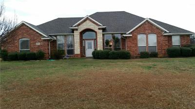 Canton TX Single Family Home For Sale: $258,500